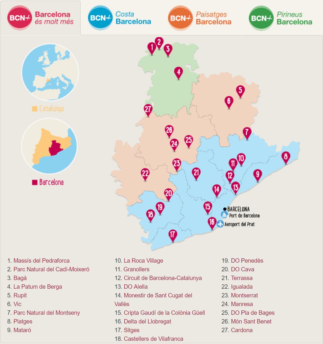Marcas turísticas de la Diputación de Barcelona